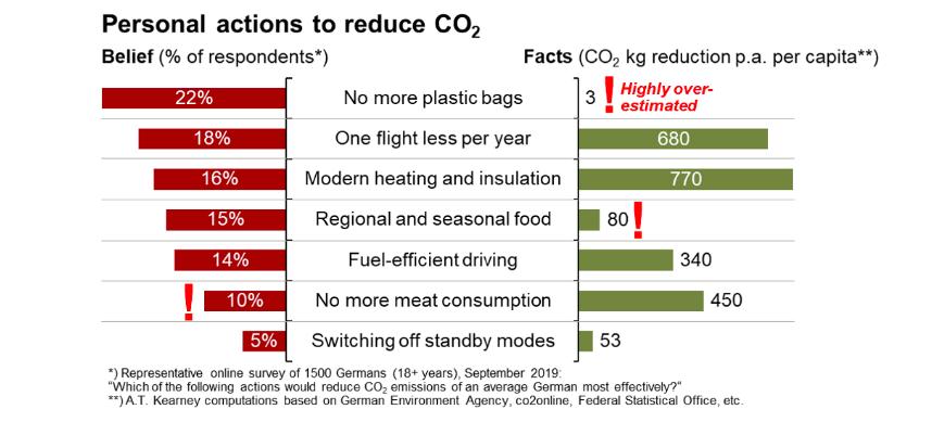 Cómo contaminamos el medio ambiente